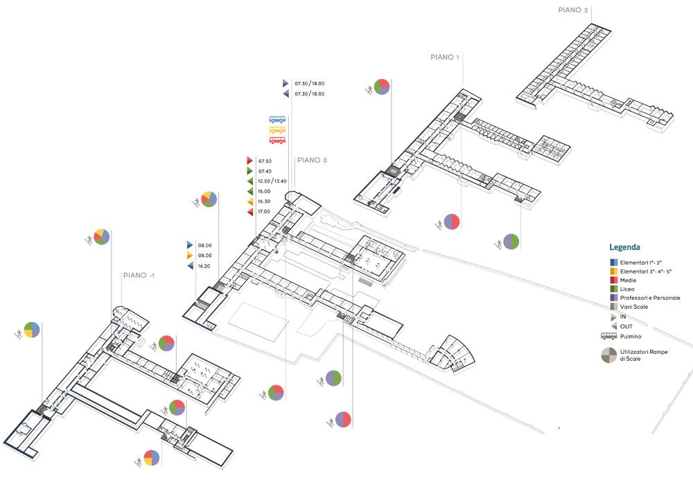 Aule, Uffici, Laboratori e Dormitori Educandato Agli Angeli | 2010
